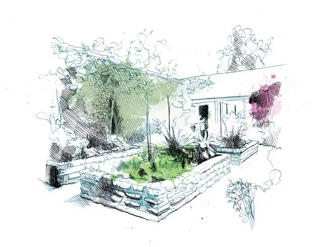 8 landscape design principles garden design - Critical elements for a backyard landscaping ...