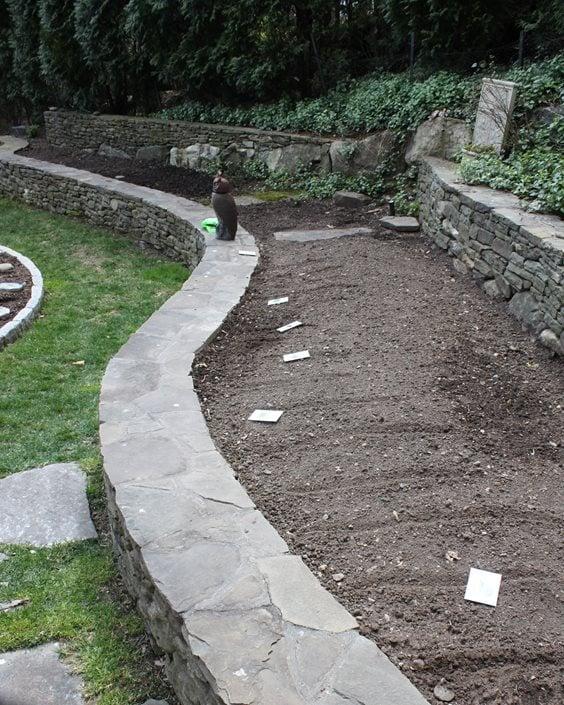 Garden soil 101 for Preparation of soil